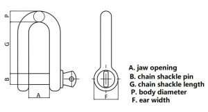 How to measure chain shackle sizes