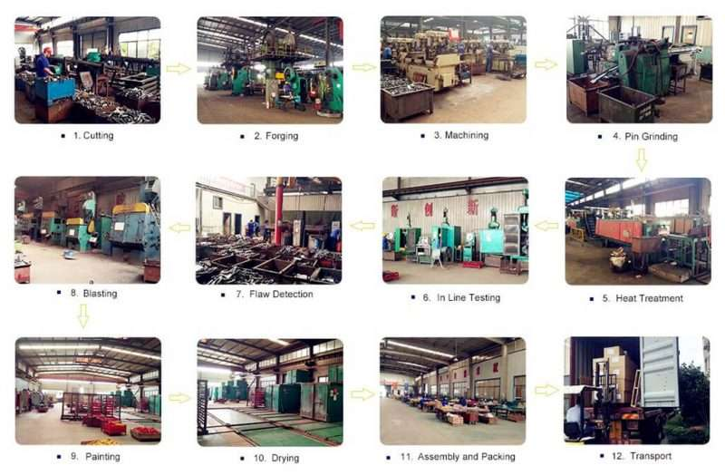 Rigging hardware common machining process