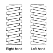 Right- and left-handed screw threads