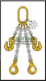 Double Chain Sling with Master Link and Clevis Self Locking Hook and Adjustable (Cradle Eye Grab Hook With Chain)