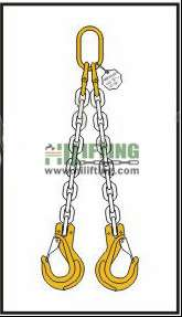 Double Chain Sling with Master Link and Clevis Sling Hook with Safety Latch