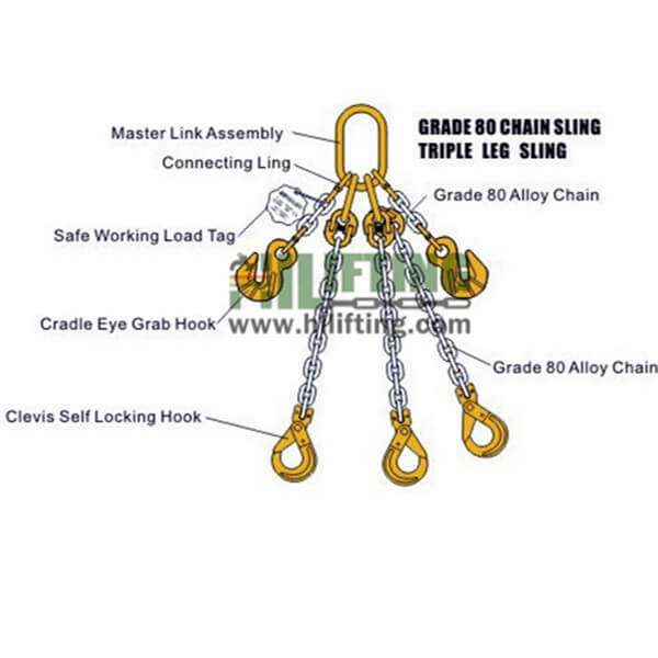Grade 8 Triple Leg Chain Slings