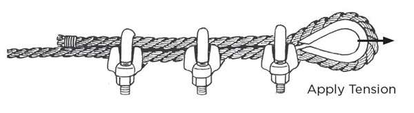 Wire rope thimble installation step 4